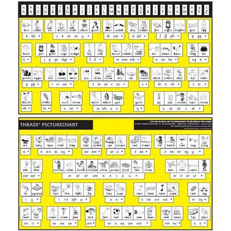 thrass picture chart junior desk size the school locker