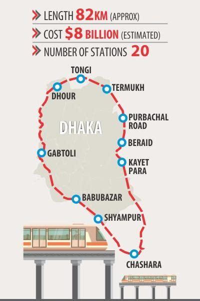 dhaka   circular rails asianewsnetwork eleven