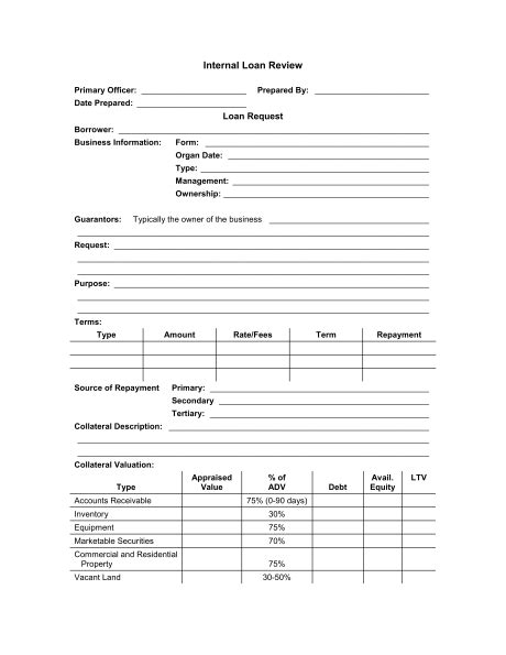 Loan Application Review Form Template – Word & PDF | By