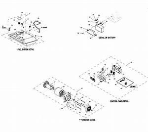 Looking For Generac Model Gp5500
