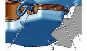 Reservoir Additif Fap 3008 : liquide de fap votre site sp cialis dans les accessoires automobiles ~ Medecine-chirurgie-esthetiques.com Avis de Voitures