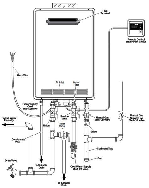 instalacion y mantenimiento de boiler de paso calentador instantaneo suplomero en tico y