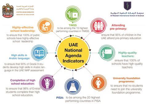 national agenda al resalah international school science