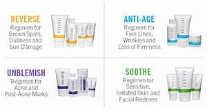 top rated anti aging skin care line