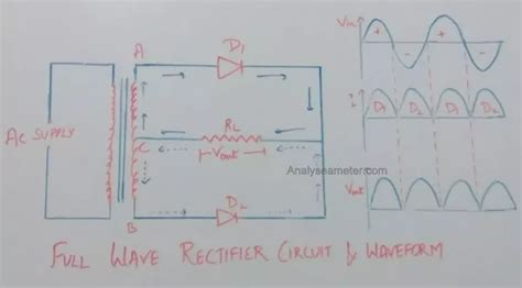 What The Difference Between Full Wave Rectifier