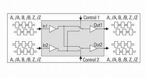 Gv210  Incremental Encoder Dual Channel Cross Switcher