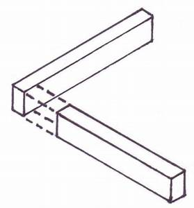 Woodwork - Butt Joint information and Pictures