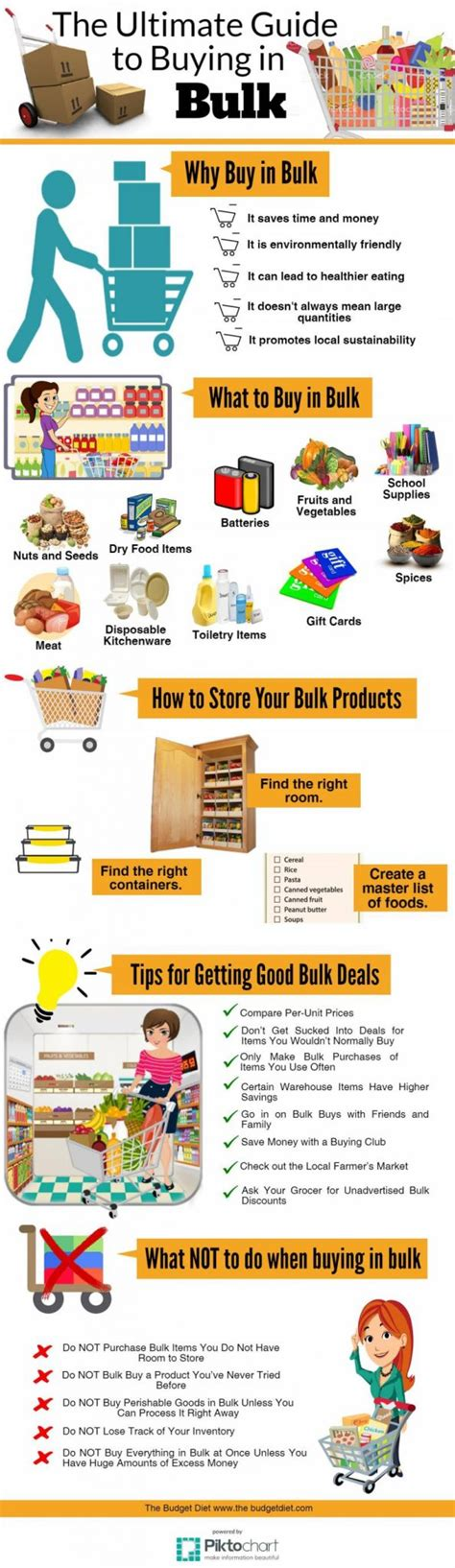 The Ultimate Guide To Buying In Bulk  The Budget Diet