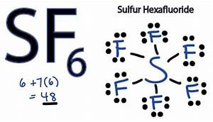 Sf6 Molecular Geometry  Lewis Structure  Shape  And Polarity