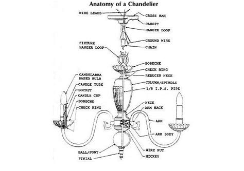 Wiring A Chandelier Diagram a chandelier wiring diagram wiring library