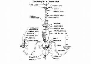 A Chandelier Wiring Diagram