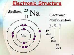 Atomic Structure Part ppt video online download
