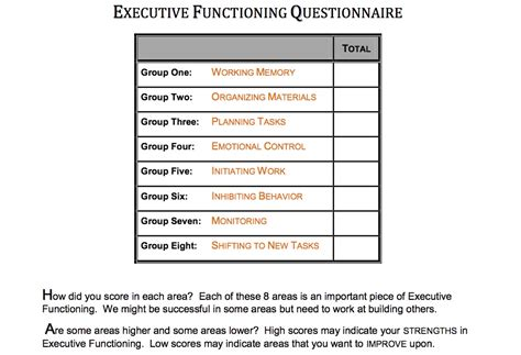 Strengths And Weaknesses Quiz by Find Your Executive Functioning Strengths And Weakness With Our Free Quiz Bits Of Wisdom For All