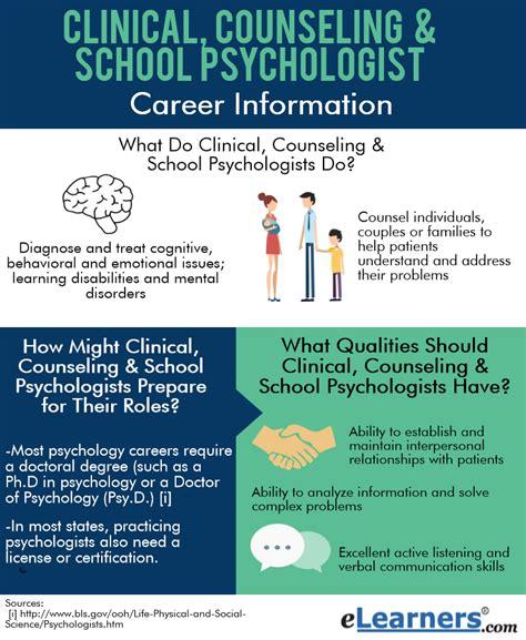 psychologist career information elearners