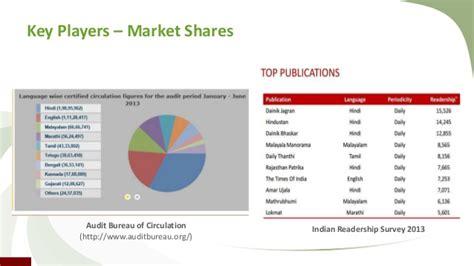 audit bureau of circulations newspapers papar distribution