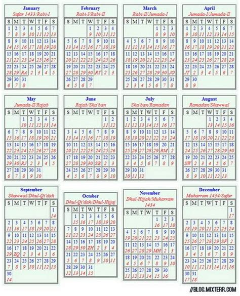 islamic lunar calendar muslim calendar hijri calendar