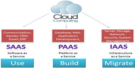 Cloud Computing Services. Diabetes Education Classes St Philips College. Best Things To Go To College For. Internet Colorado Gunnison Ethics Cpe Course. Basement Waterproofing Costs. Enterprise Accounting Software Packages. Medicare Advantage Plans Pa Java Etl Tools. Plan Your Own Round The World Trip. Addiction Counseling Certificate