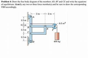 Solved  Problem 4  Draw The Free Body Diagram Of The Membe