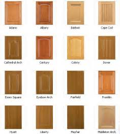 Bronze Kitchen Faucets Cabinet Refacing Installation Services Sears Home Services