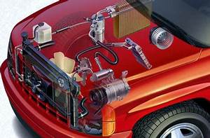 Ac Auto : automotive air conditioning system inspection autotemp air and sound ~ Gottalentnigeria.com Avis de Voitures