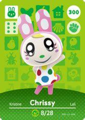 chrissy animal crossing wiki fandom powered  wikia