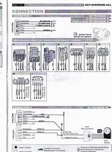 2010 Remote Starter Won U0026 39 T Start Truck - Page 3 - Ford F150 Forum