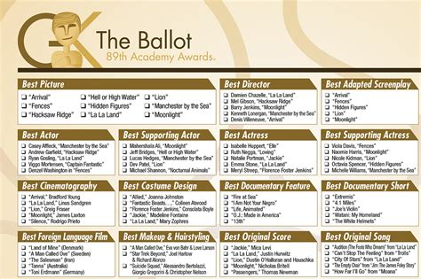 oscar ballot oscars 2017 our printable ballot the gold academy awards news and