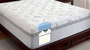 novaform 14 gel memory foam mattress youtube With best mattress topper for old mattress