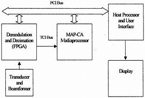Fig  2  Block Diagram Of Our Mediaprocessor