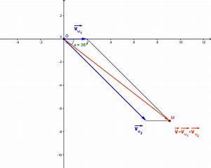 Probleme De Tension : probl me avec tension sinuso dale exercice de math matiques de terminale 298883 ~ Medecine-chirurgie-esthetiques.com Avis de Voitures