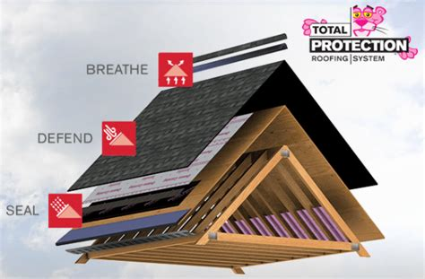 Owens Corning Deck Defense Synthetic Underlayment by High Performance Underlayment Pnw Roofer