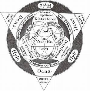 Hermeticism   www.pixshark.com - Images Galleries With A Bite!