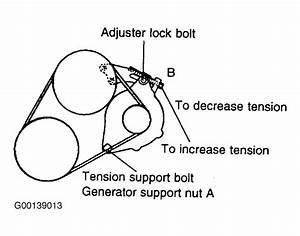 2001 Hyundai Santa Fe Serpentine Belt Routing And Timing Belt Diagrams