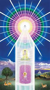 Light Frequency Chart My I Am Presence And Buddhists The Chart Of Your