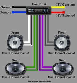 Peugeot 806 Immobiliser Wiring Diagram by Car Iso Wiring Diagram Repair Manual
