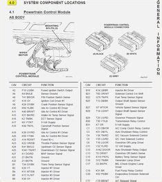 zj fuse panel diagram   jeepforumcom car pictures jeep jeep grand cherokee jeep