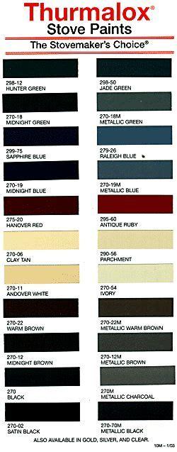 heat resistant paint colors heat resistant paint for fireplace doors dining room