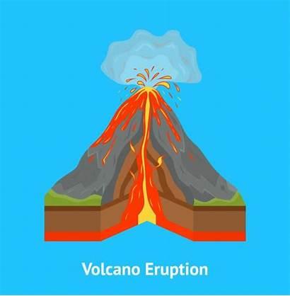 Volcano Cross Section Poster Vulkaan Diagram Manifesto