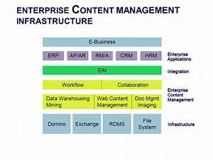 dr ulrich kampffmeyer fujitsu channel partner conference With enterprise document management system