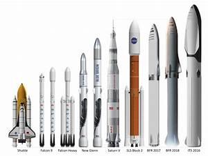 Rocket Size Comparison 2018 V1 Freedoms Phoenix