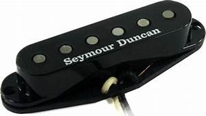 Seymour Duncan Aps