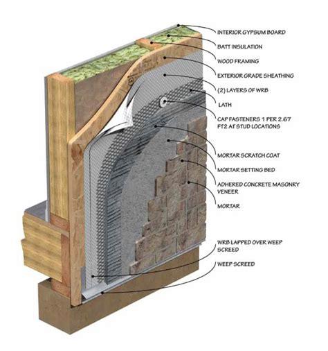 stone veneer inspections consultations expert witness