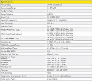 Esab Rebel Emp 215ic Mig  Tig  Stick Package 0558102240