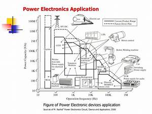 lecture note macine drives power electronic converter With involving electronic control systems for automotive applications