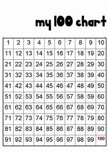 1 100 Number Chart Printable 100 Chart 100 Number Chart