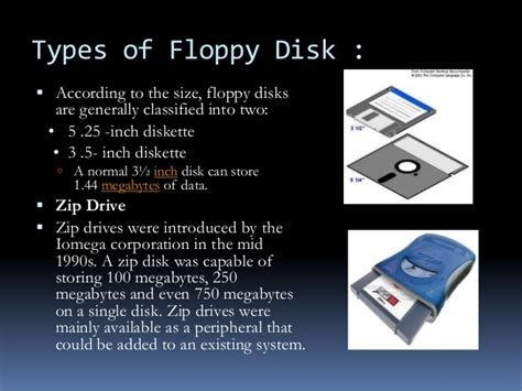 Floppy Disk & Drive