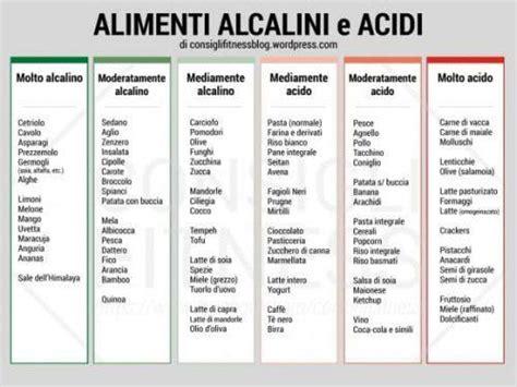 Tabella Pral Degli Alimenti by 10 Modi Per Alcalinizzare Il Corpo E Cibi Alcalinizzanti