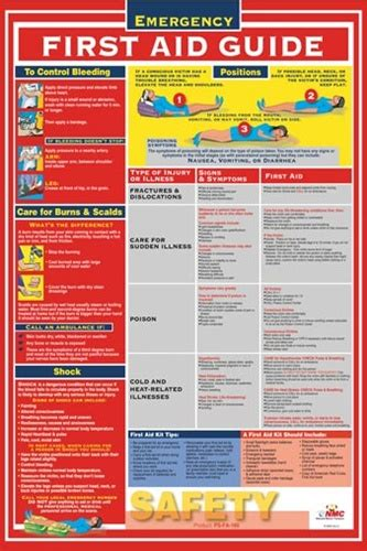 emergency  aid guide poster