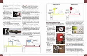Home Plumbing Manual