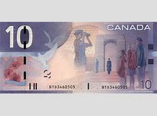 Canadian Dollar CAD Definition MyPivots